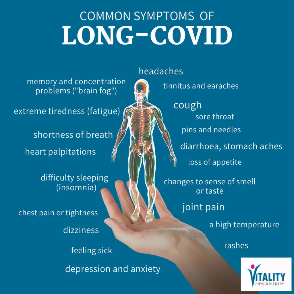 Covid-19 rehabilitation, symptoms, Long covid